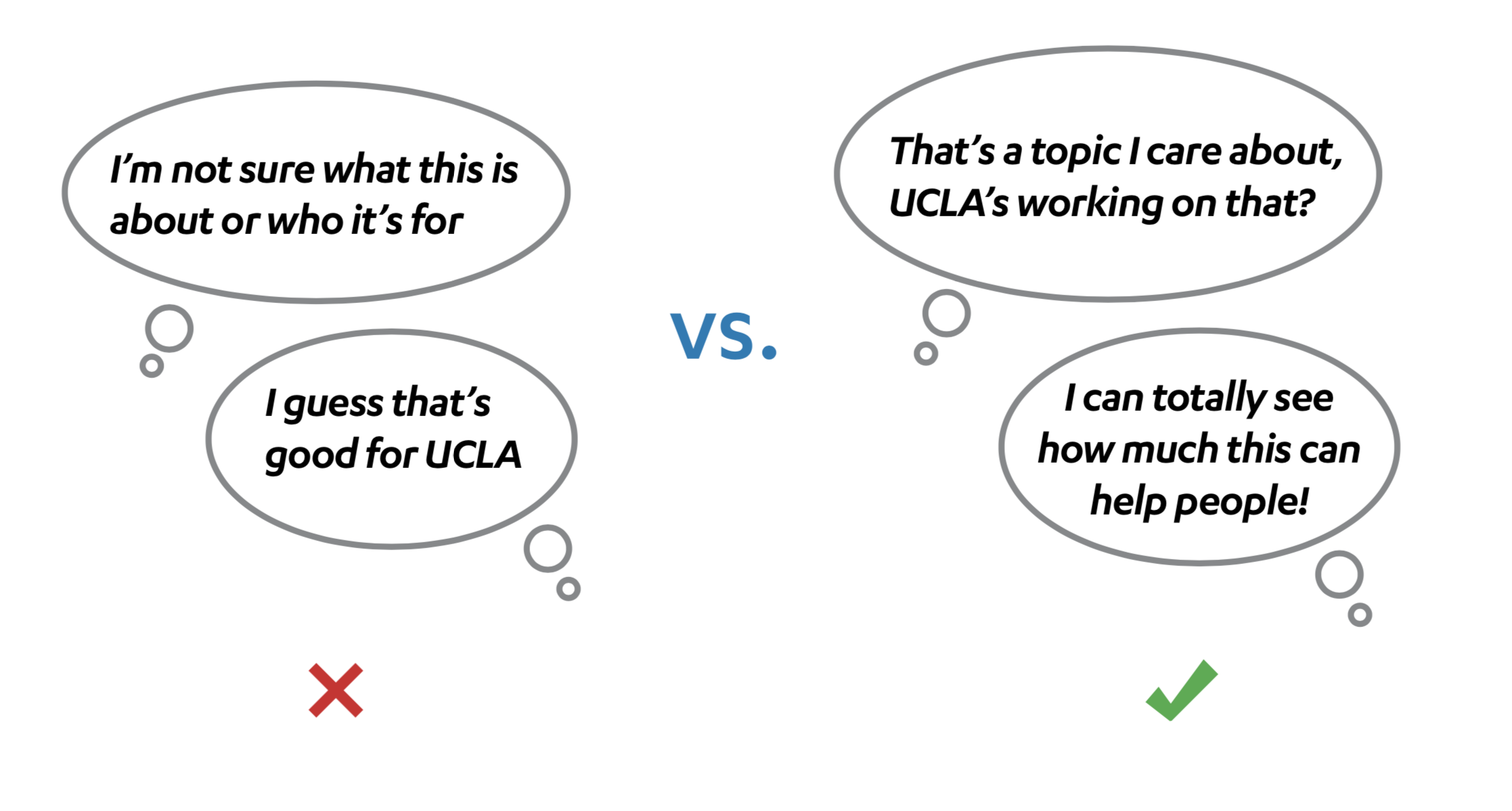 Topic Vs Diagram